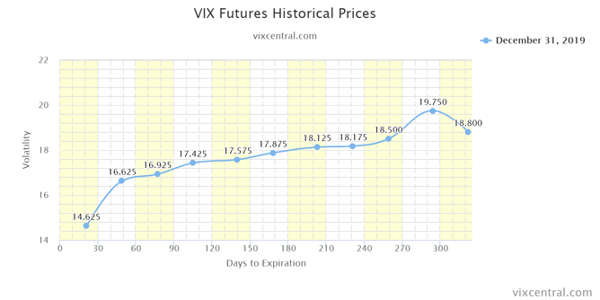 1-vix-futures-historical-p