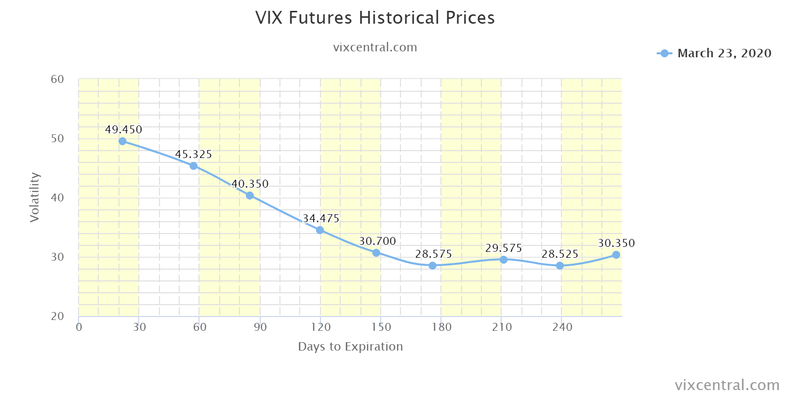 2-vix-futures-historical-p (1)